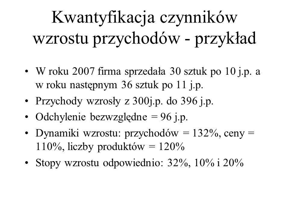 Kwantyfikacja czynników wzrostu przychodów - przykład