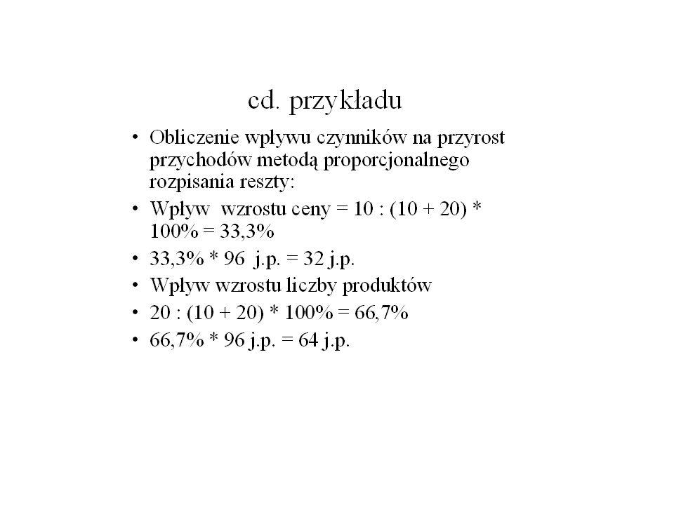 cd. przykładu