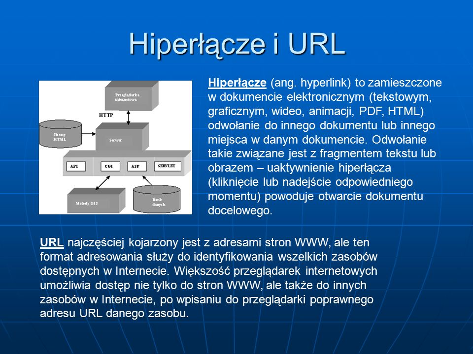 Hiperłącze i URL