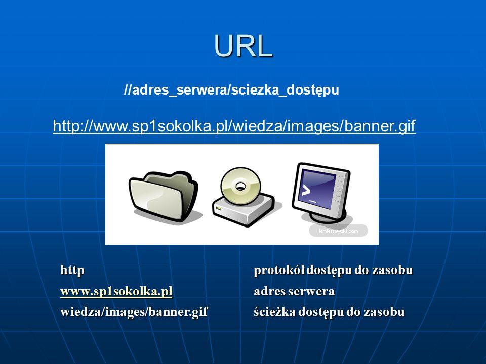 //adres_serwera/sciezka_dostępu
