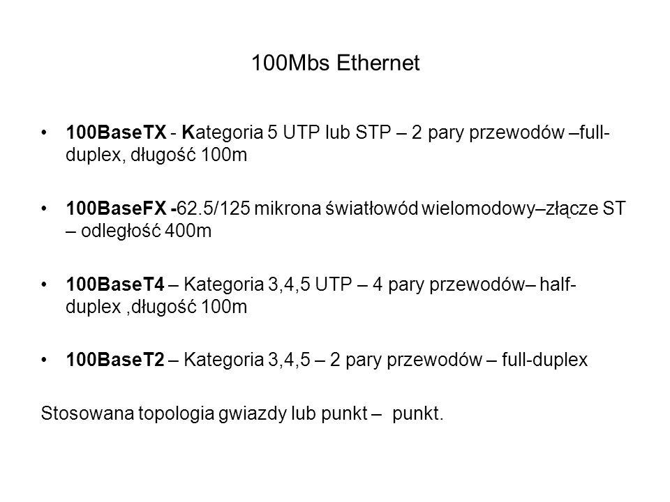 100Mbs Ethernet 100BaseTX - Kategoria 5 UTP lub STP – 2 pary przewodów –full-duplex, długość 100m.