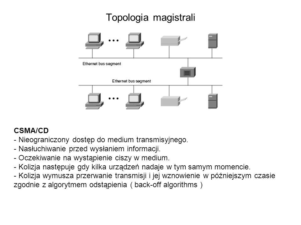 Topologia magistrali CSMA/CD
