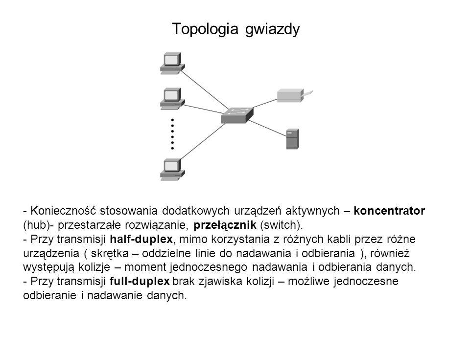 Topologia gwiazdy - Konieczność stosowania dodatkowych urządzeń aktywnych – koncentrator (hub)- przestarzałe rozwiązanie, przełącznik (switch).