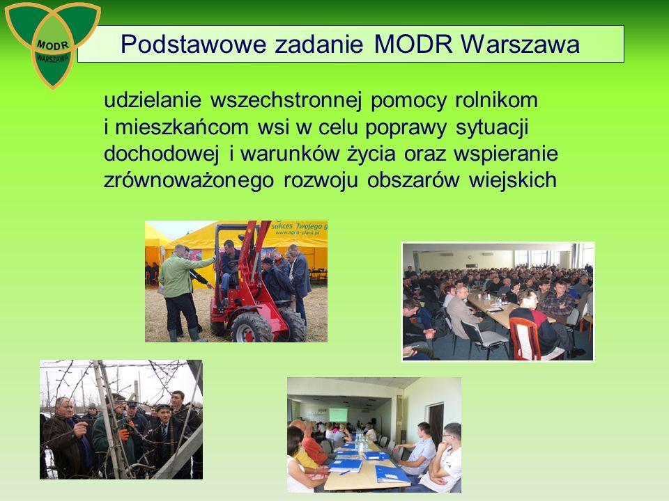 Podstawowe zadanie MODR Warszawa
