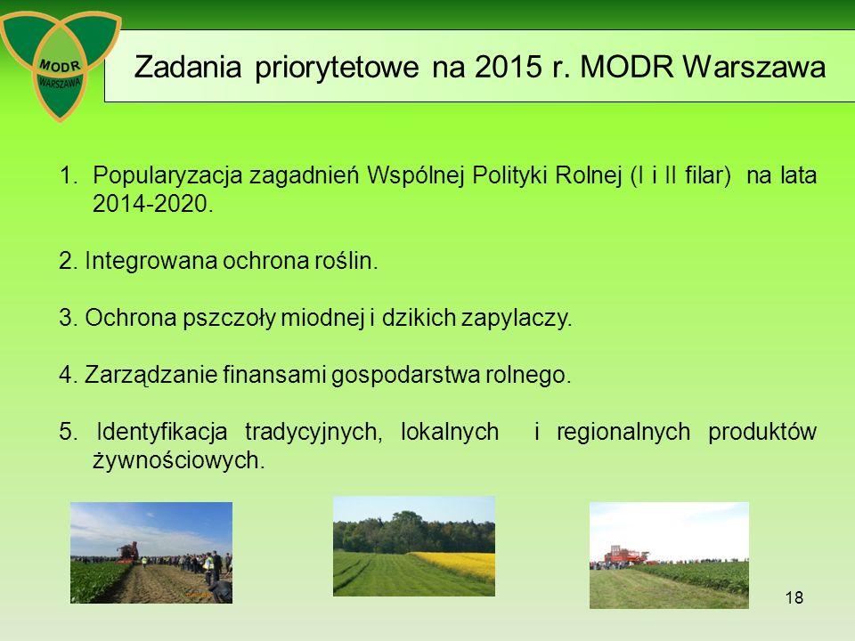Zadania priorytetowe na 2015 r. MODR Warszawa