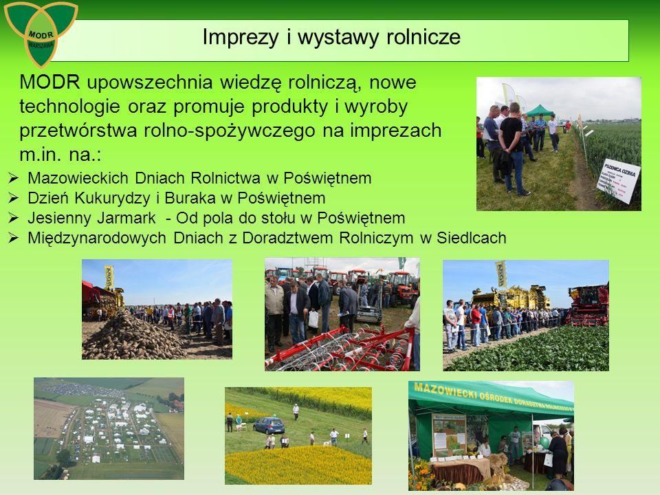 Imprezy i wystawy rolnicze