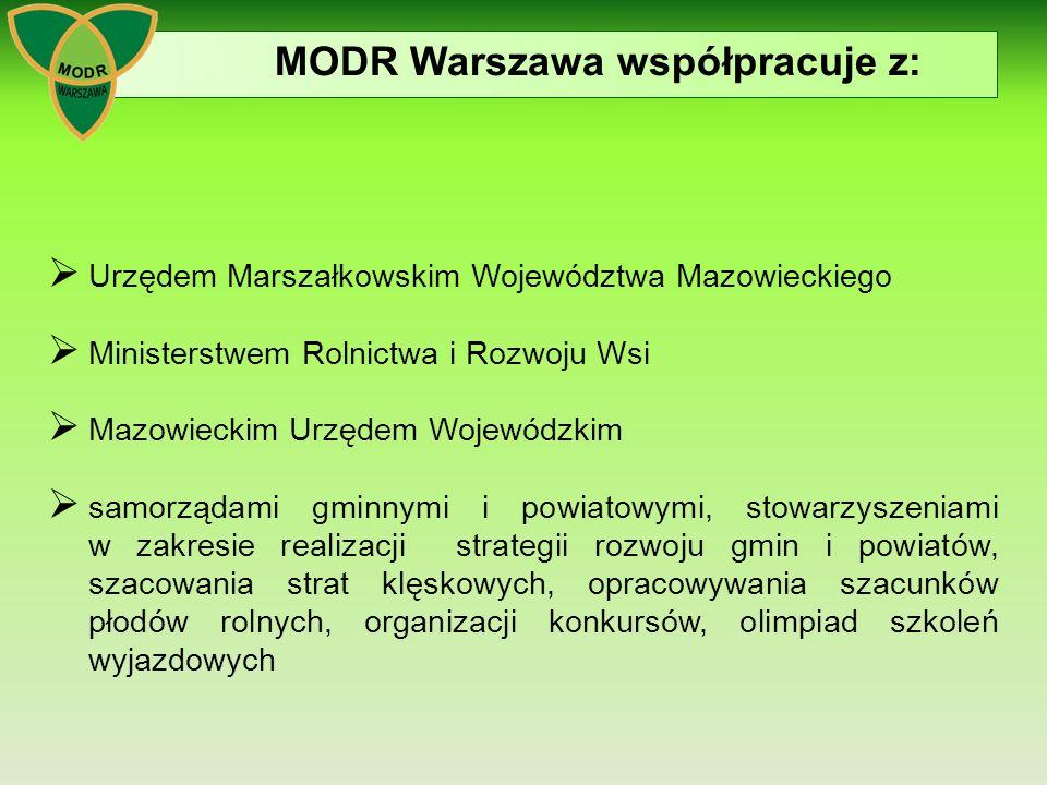 MODR Warszawa współpracuje z: