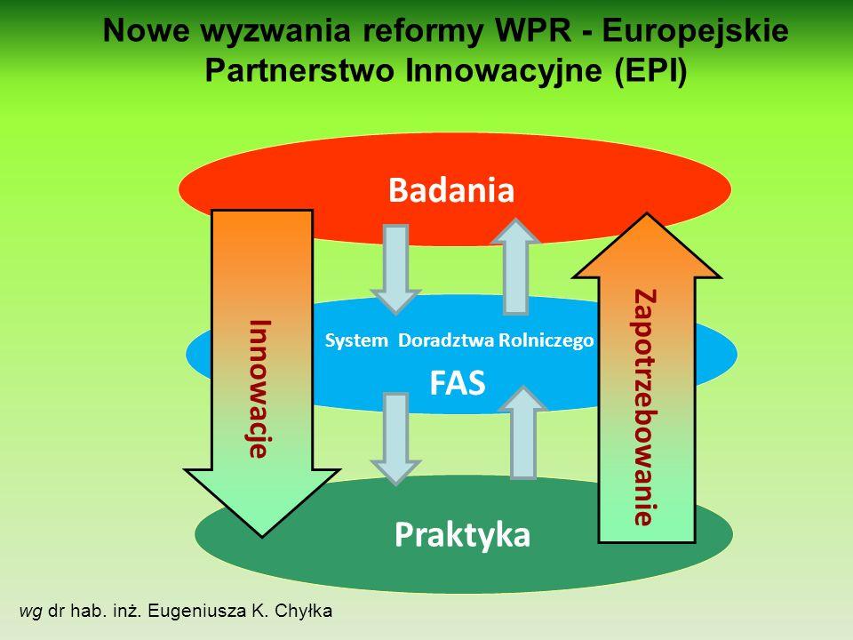 Nowe wyzwania reformy WPR - Europejskie Partnerstwo Innowacyjne (EPI)