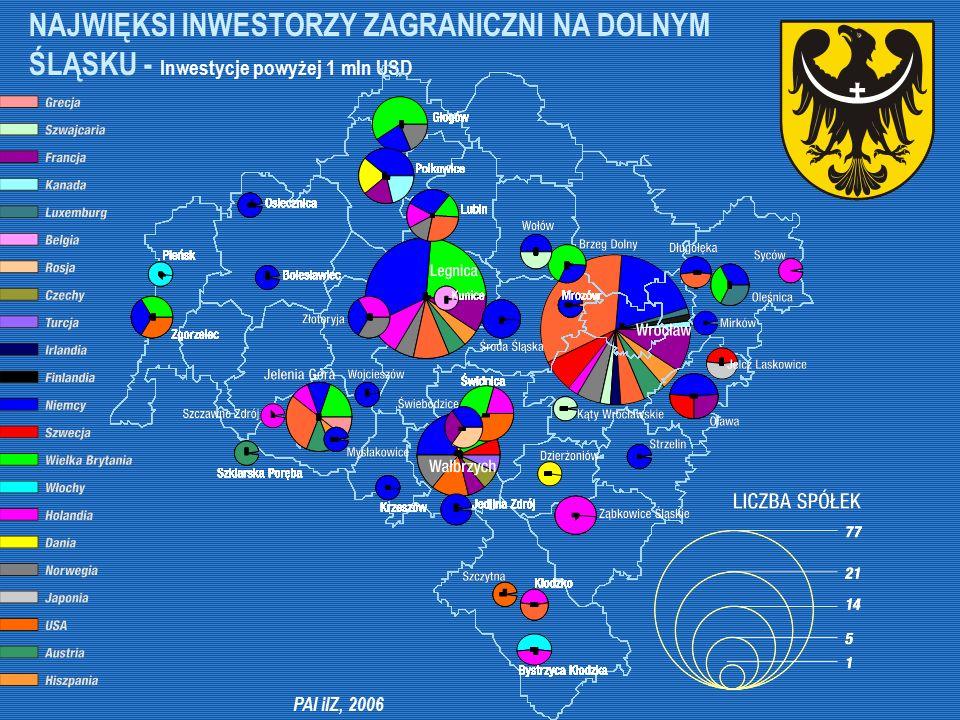 NAJWIĘKSI INWESTORZY ZAGRANICZNI NA DOLNYM ŚLĄSKU - Inwestycje powyżej 1 mln USD