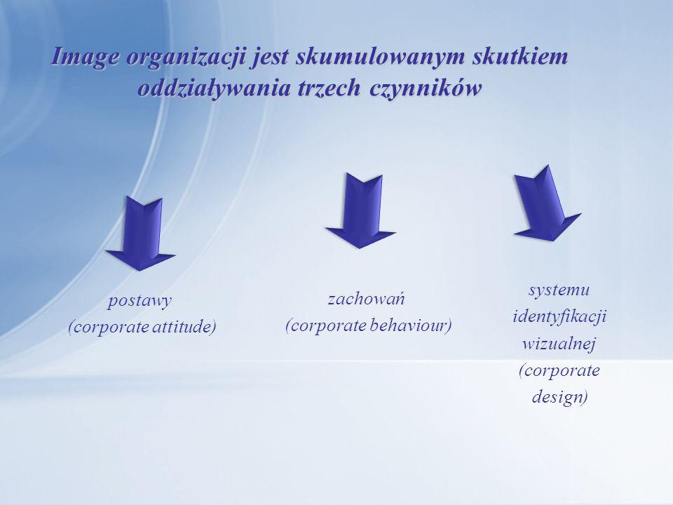 (corporate behaviour)
