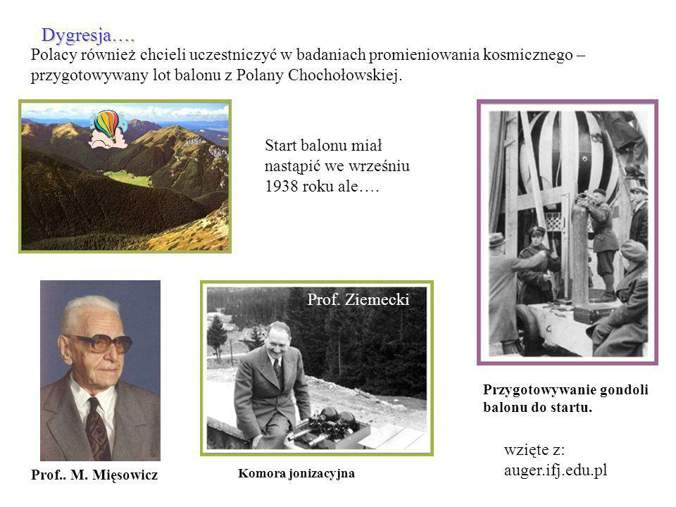 Dygresja….Polacy również chcieli uczestniczyć w badaniach promieniowania kosmicznego – przygotowywany lot balonu z Polany Chochołowskiej.