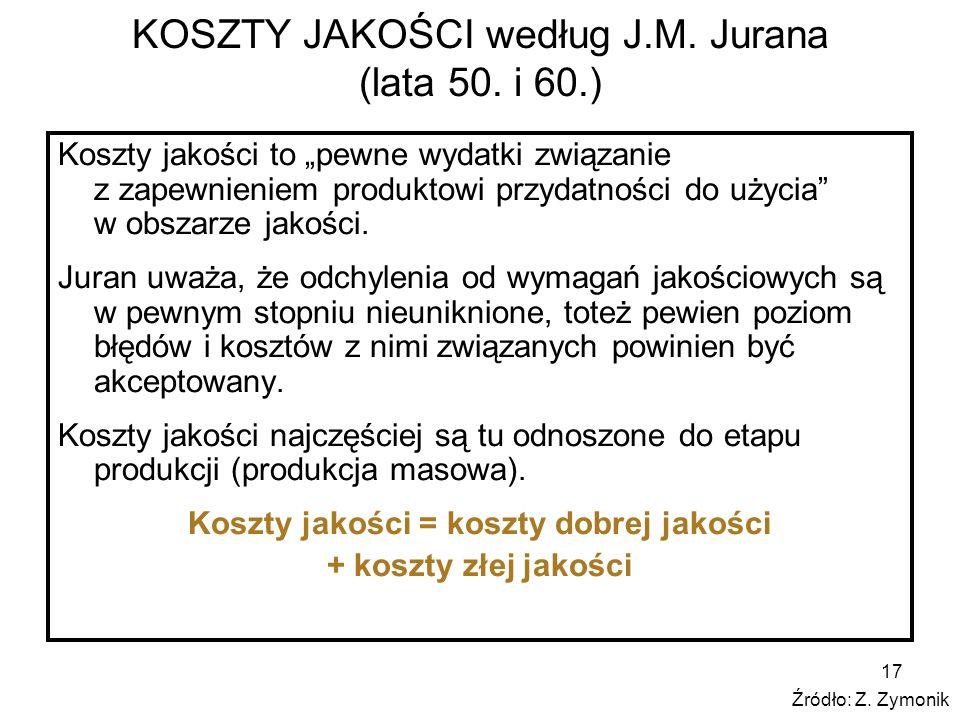 KOSZTY JAKOŚCI według J.M. Jurana (lata 50. i 60.)
