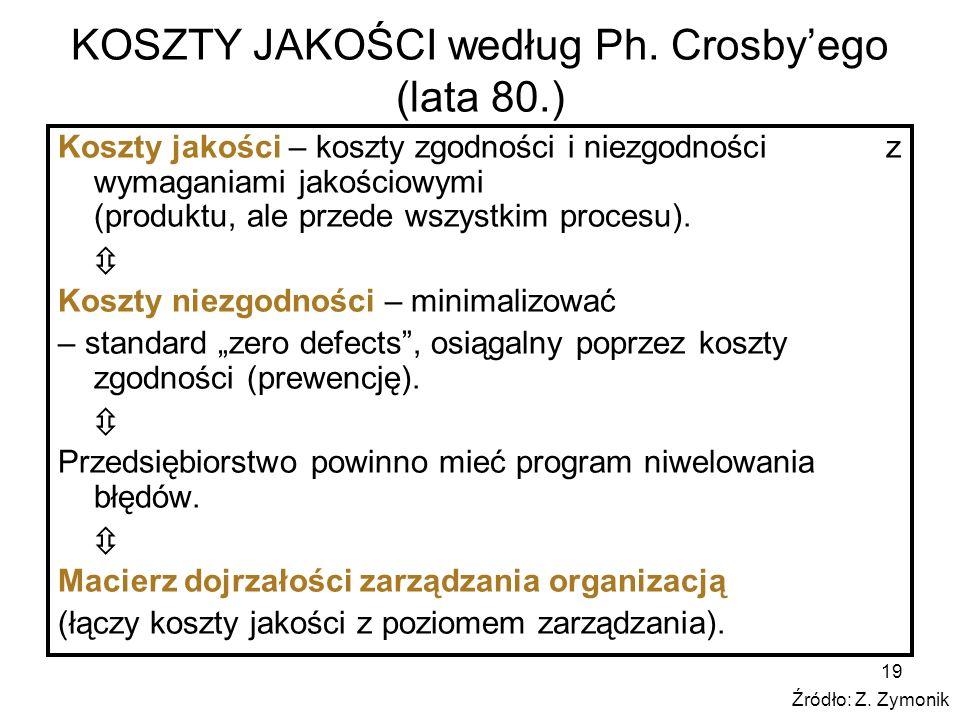 KOSZTY JAKOŚCI według Ph. Crosby'ego (lata 80.)