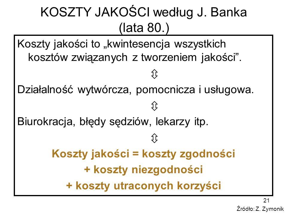 KOSZTY JAKOŚCI według J. Banka (lata 80.)