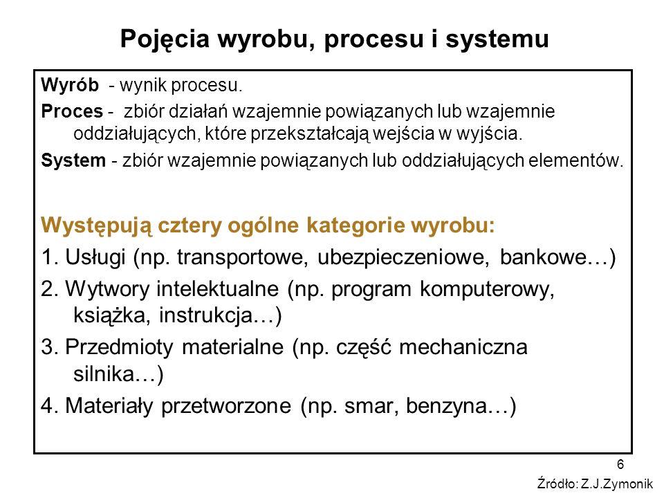 Pojęcia wyrobu, procesu i systemu