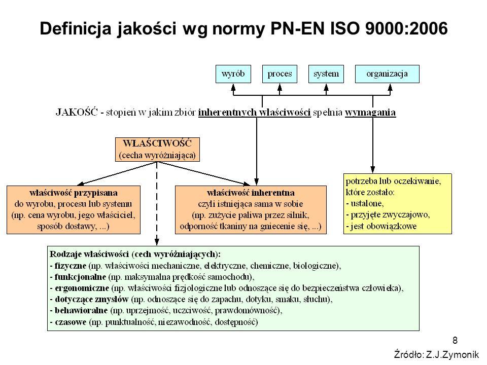 Definicja jakości wg normy PN-EN ISO 9000:2006
