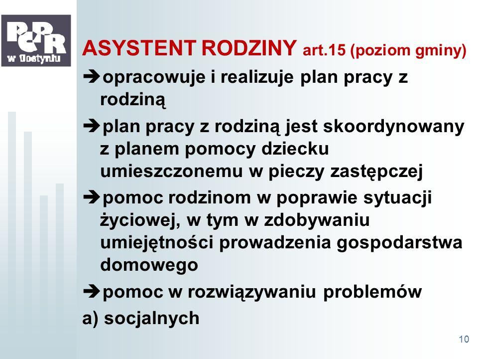 ASYSTENT RODZINY art.15 (poziom gminy)