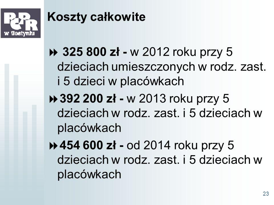 Koszty całkowite  325 800 zł - w 2012 roku przy 5 dzieciach umieszczonych w rodz. zast. i 5 dzieci w placówkach.