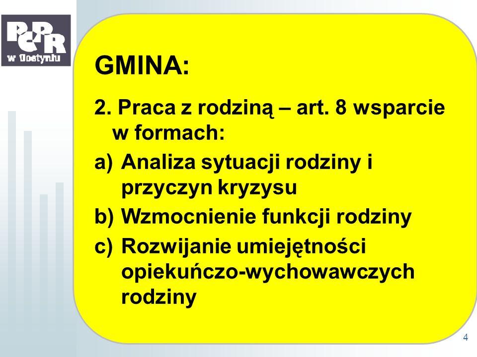 GMINA: 2. Praca z rodziną – art. 8 wsparcie w formach: