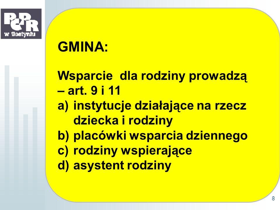 GMINA: Wsparcie dla rodziny prowadzą – art. 9 i 11