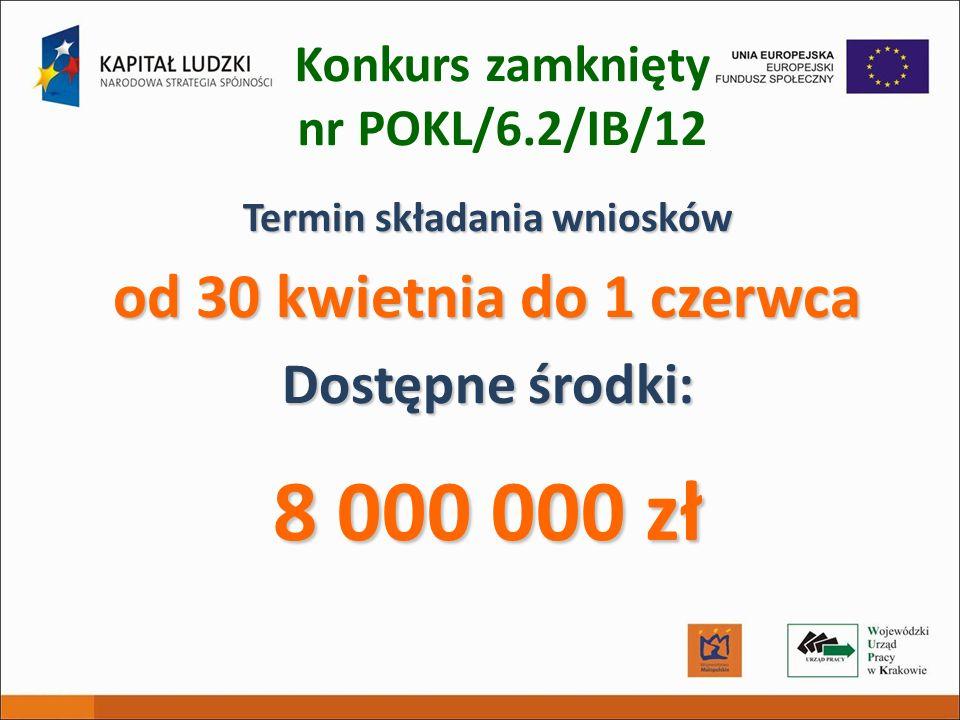 Konkurs zamknięty nr POKL/6.2/IB/12