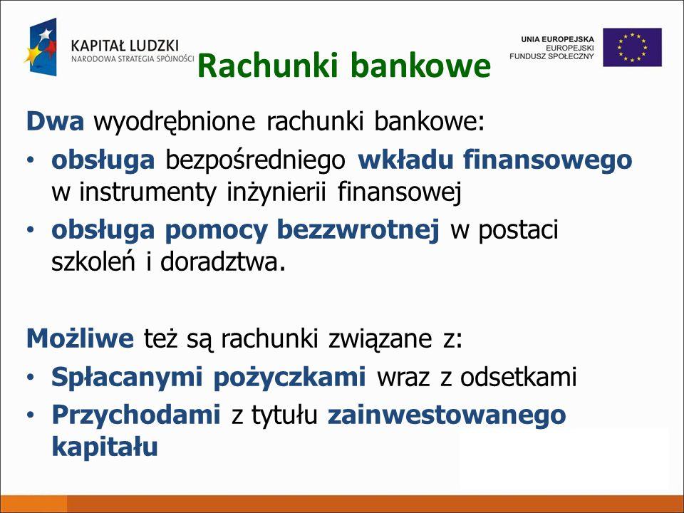Rachunki bankowe Dwa wyodrębnione rachunki bankowe: