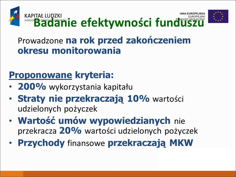 Badanie efektywności funduszu