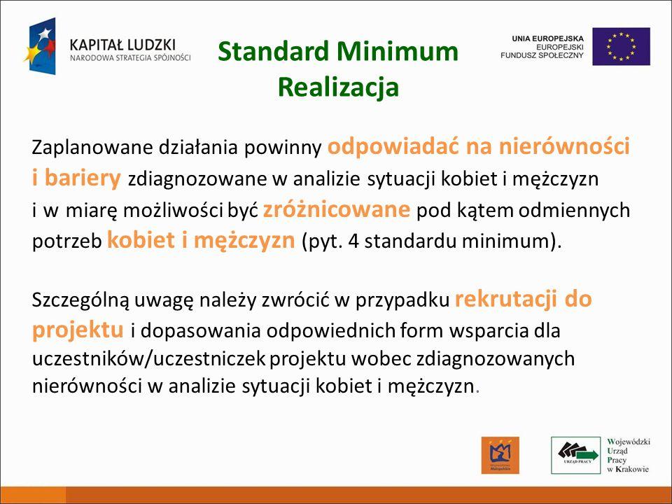 Standard Minimum Realizacja
