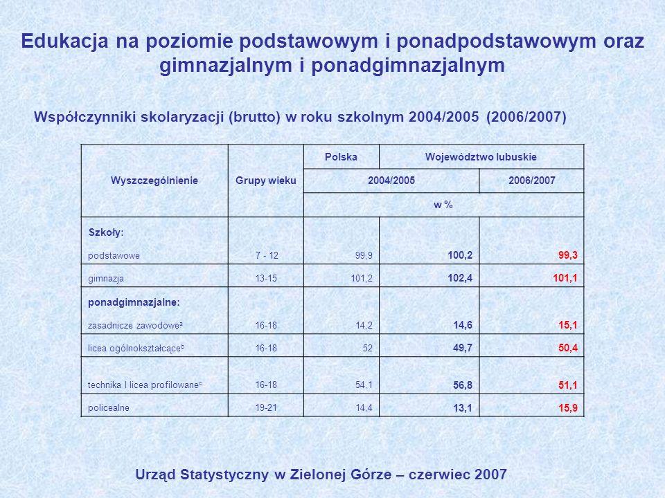 Urząd Statystyczny w Zielonej Górze – czerwiec 2007