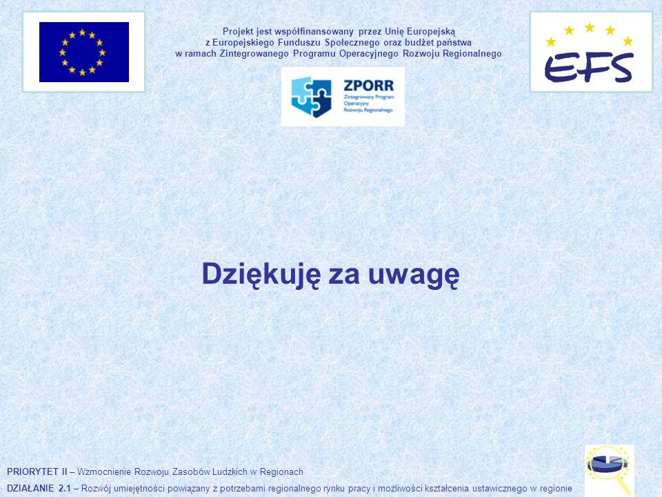 Projekt jest współfinansowany przez Unię Europejską z Europejskiego Funduszu Społecznego oraz budżet państwa w ramach Zintegrowanego Programu Operacyjnego Rozwoju Regionalnego