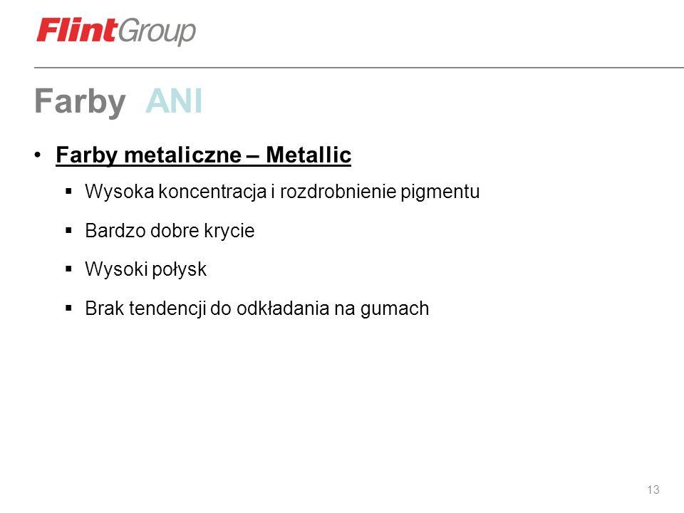 Farby ANI Farby metaliczne – Metallic