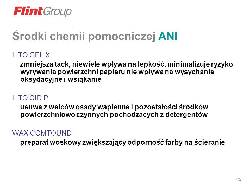 Środki chemii pomocniczej ANI