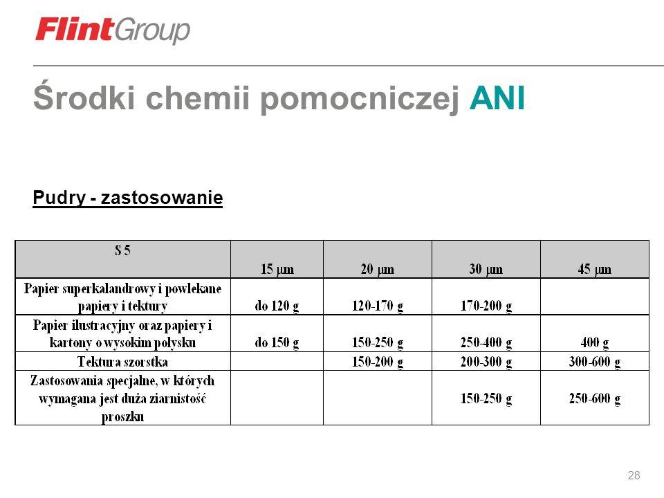 Środki chemii pomocniczej ANI Pudry - zastosowanie