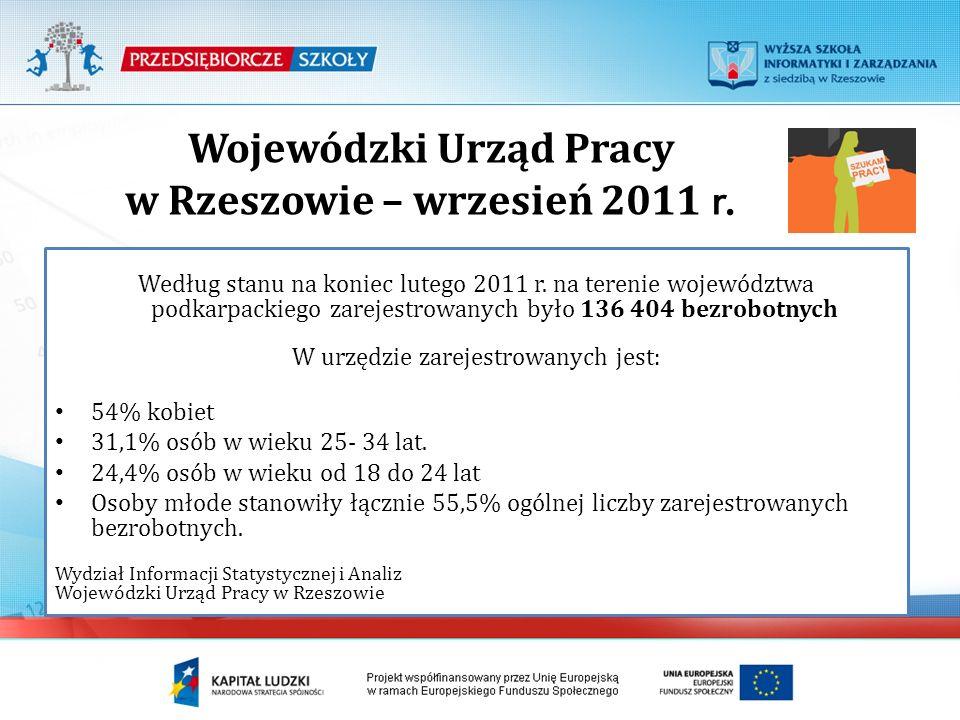 Wojewódzki Urząd Pracy w Rzeszowie – wrzesień 2011 r.
