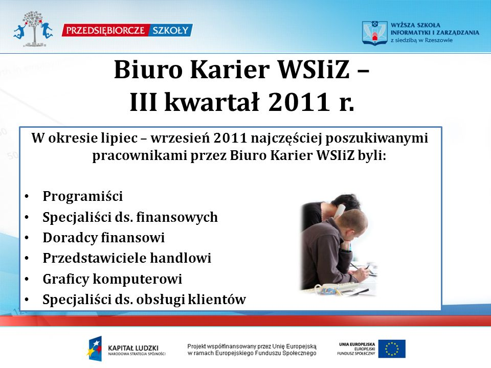 Biuro Karier WSIiZ – III kwartał 2011 r.