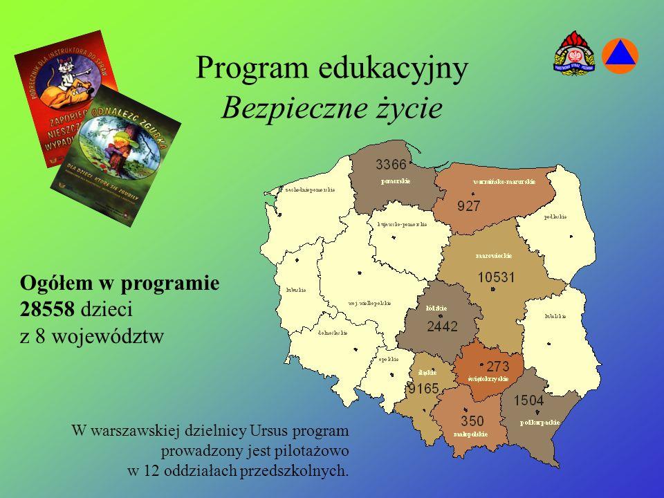 Program edukacyjny Bezpieczne życie