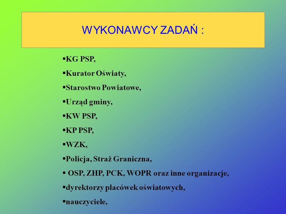 WYKONAWCY ZADAŃ : KG PSP, Kurator Oświaty, Starostwo Powiatowe,