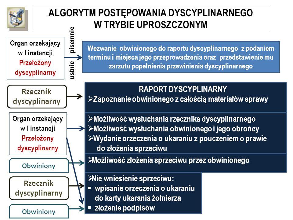 ALGORYTM POSTĘPOWANIA DYSCYPLINARNEGO W TRYBIE UPROSZCZONYM