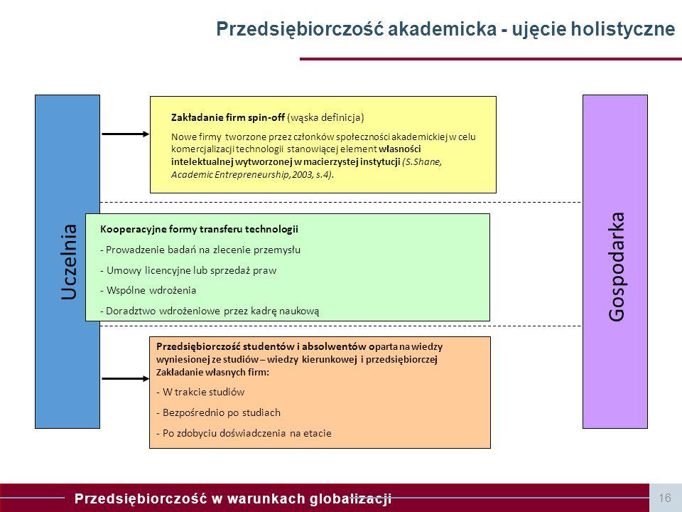 Przedsiębiorczość akademicka - ujęcie holistyczne