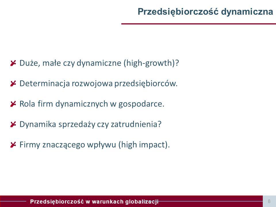 Przedsiębiorczość dynamiczna