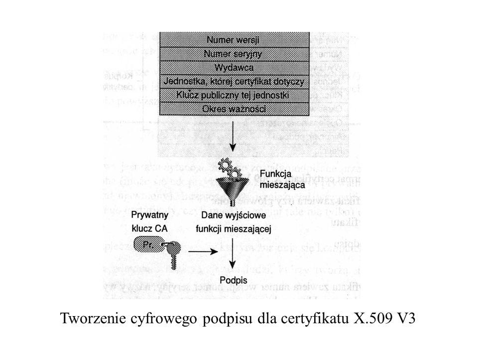 Tworzenie cyfrowego podpisu dla certyfikatu X.509 V3