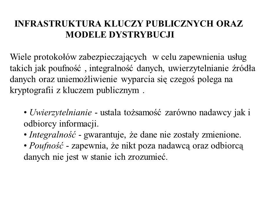INFRASTRUKTURA KLUCZY PUBLICZNYCH ORAZ MODELE DYSTRYBUCJI