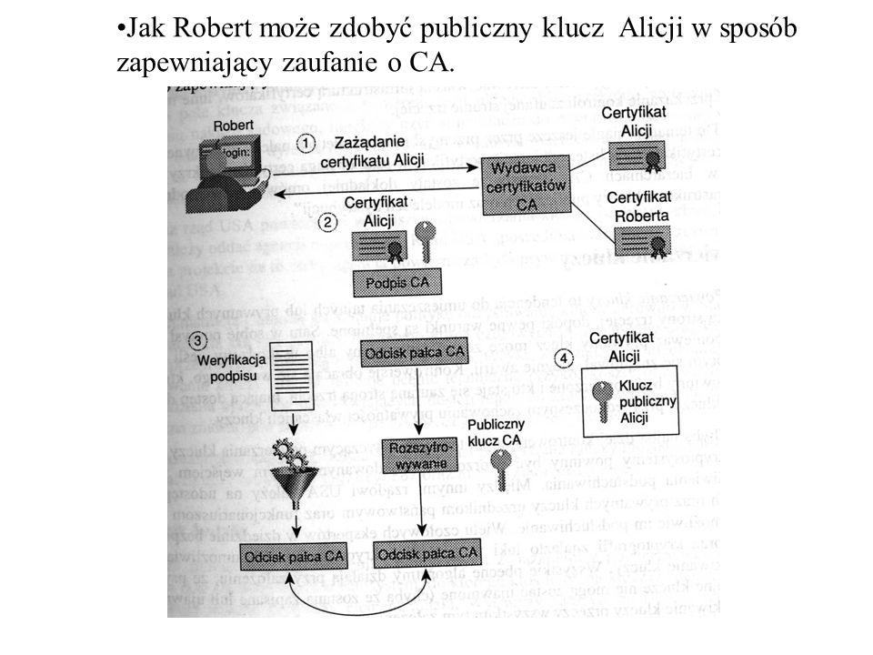 Jak Robert może zdobyć publiczny klucz Alicji w sposób