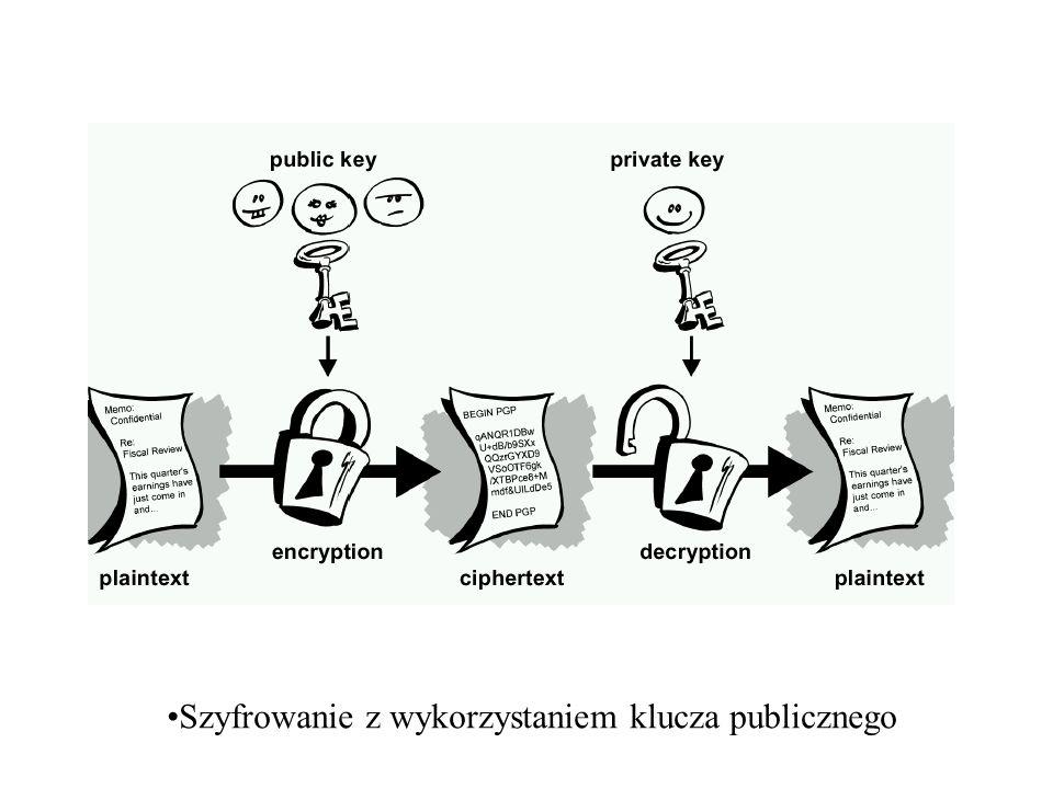 Szyfrowanie z wykorzystaniem klucza publicznego