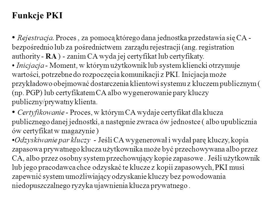 Funkcje PKI