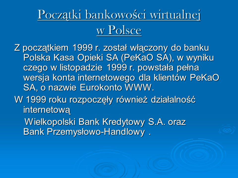 Początki bankowości wirtualnej w Polsce