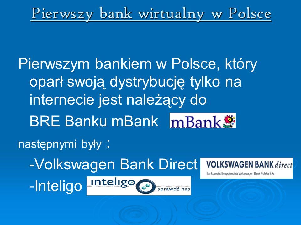 Pierwszy bank wirtualny w Polsce