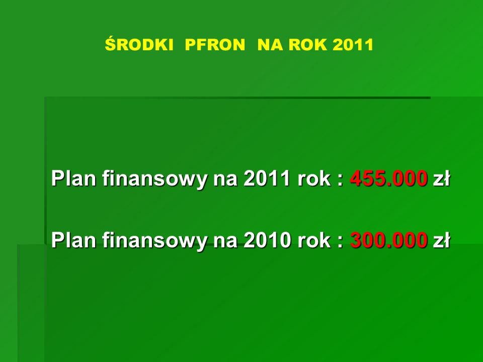 ŚRODKI PFRON NA ROK 2011Plan finansowy na 2011 rok : 455.000 zł Plan finansowy na 2010 rok : 300.000 zł