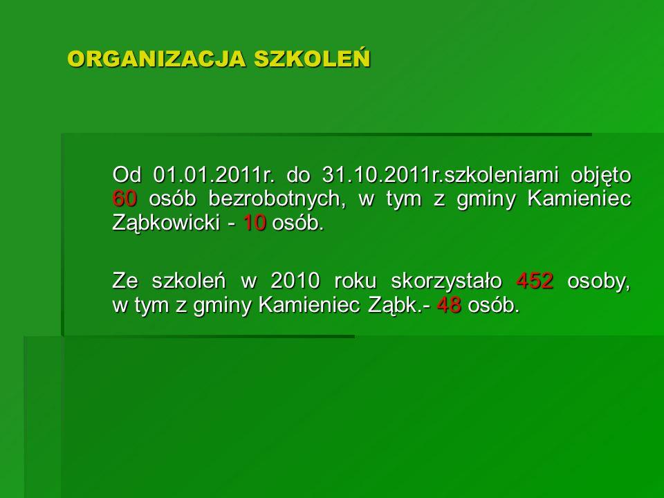 ORGANIZACJA SZKOLEŃOd 01.01.2011r. do 31.10.2011r.szkoleniami objęto 60 osób bezrobotnych, w tym z gminy Kamieniec Ząbkowicki - 10 osób.