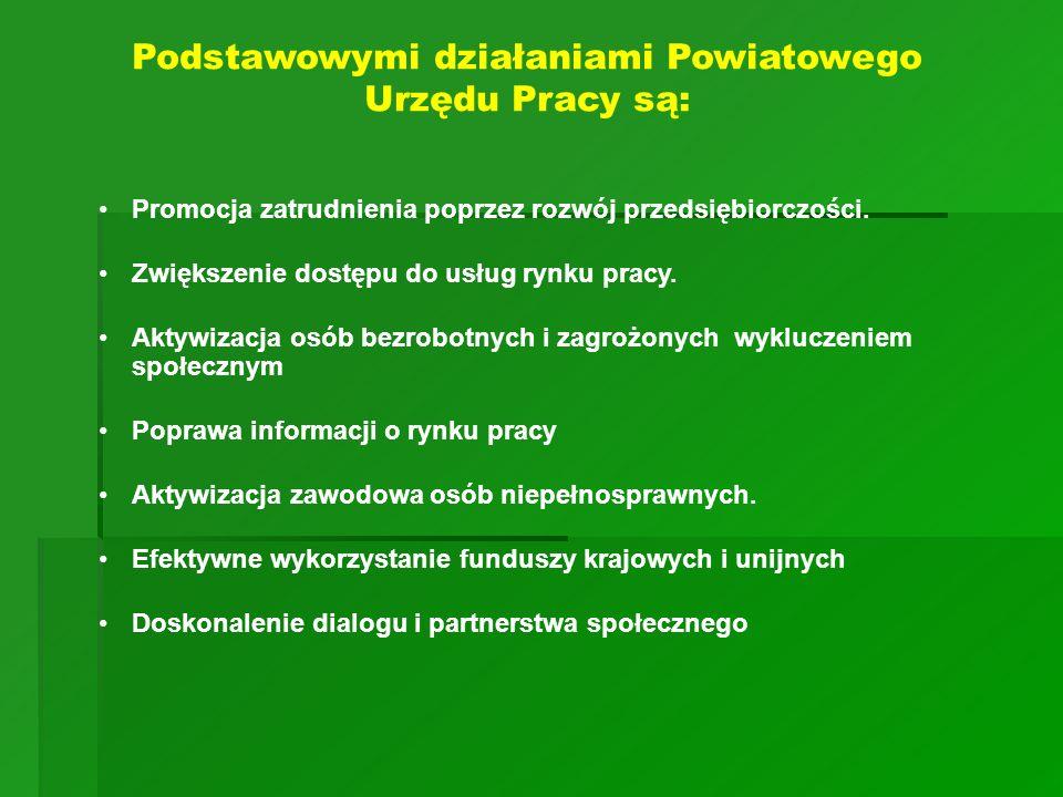 Podstawowymi działaniami Powiatowego Urzędu Pracy są: